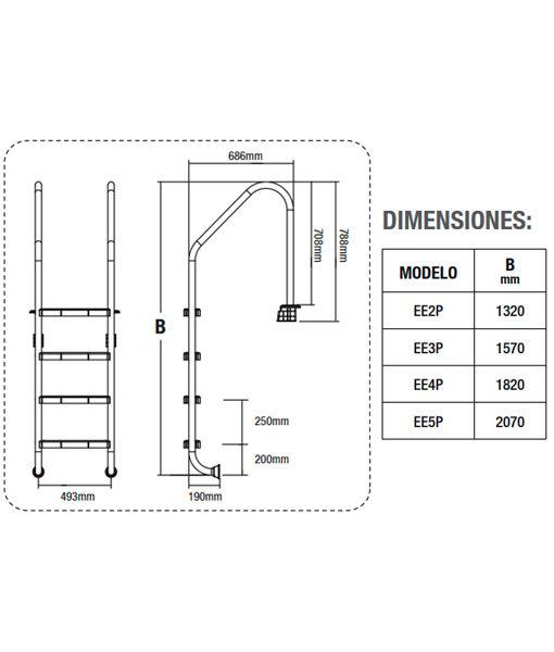 Dimensiones escaleras estándar Inter Water