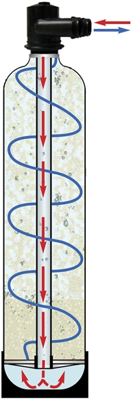 ScaleNetDiagram