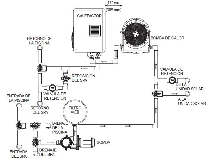 Diagrama bombas de calor 2