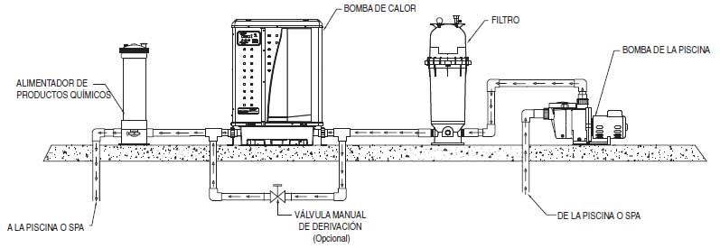 Diagrama bombas de calor