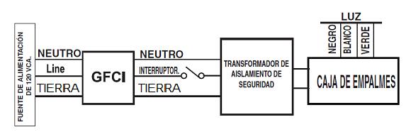 Diagrama electrico reflectrores alberca